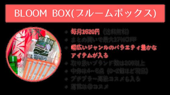 BLOOMBOX(ブルームボックス)の説明