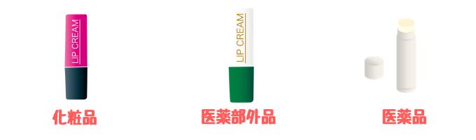 リップクリームの化粧品・医薬部外品・医薬品