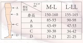 エクスラリアプレミアムのサイズ表